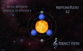 Neptune-Pluto-Perfect-Fifth