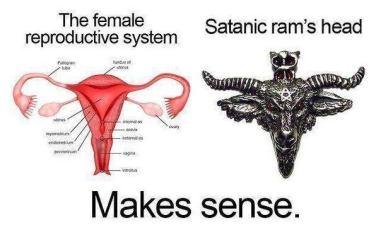 The-Female-Reproductive-System-vs-Satanic-Rams-Head