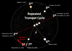 7ly-trumpets-clockwise-en