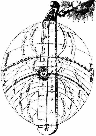 celestial_monochord