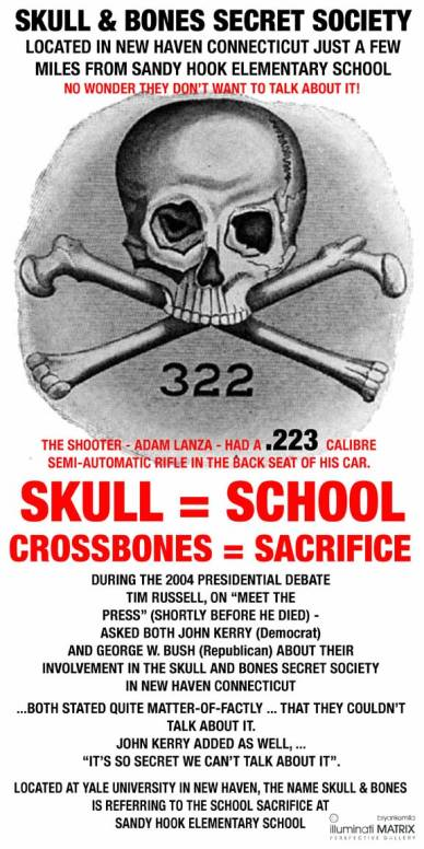 skull-bones-school-sac