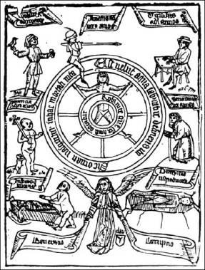 agricultural_astrology
