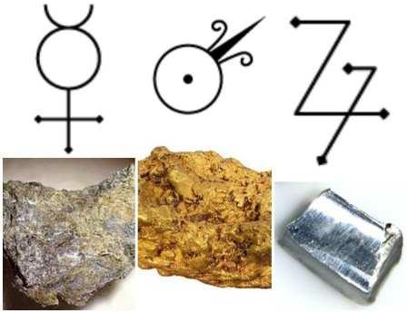metal-symbols