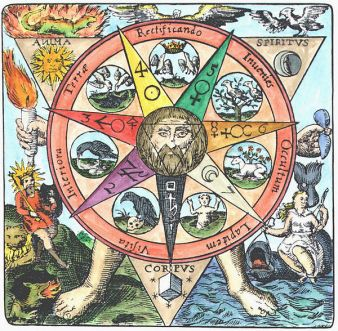 seven-operations-of-alchemy